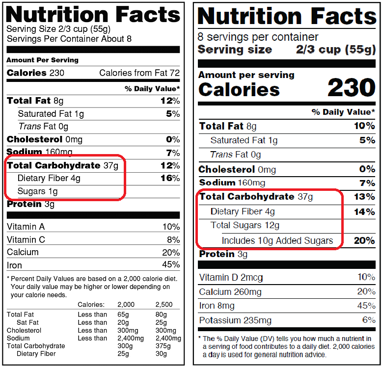 nutrition label showing carb count for low carb fast food