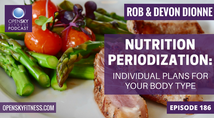 Nutrition Periodization: Individual Plans For Your Body Type - Ep. 186 OPEN SKY FITNESS PODCAST