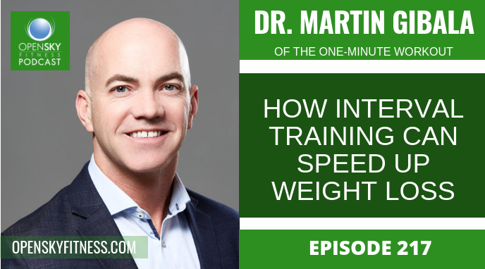 HOW INTERVAL TRAINING CAN SPEED UP WEIGHT LOSS WITH DR. MARTIN GIBALA OPEN SKY FITNESS PODCAST